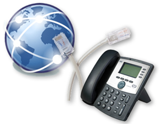VoIP Termination Services